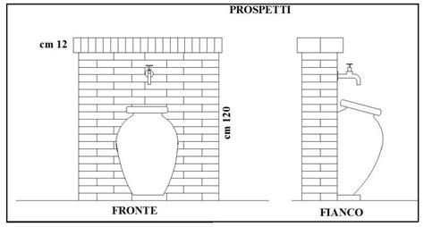 Fontana In Mattoni Fai Da Te by Fontane In Mattoni A Facciavista Come Fare