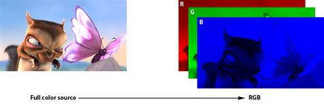rgb color space choosing a color space munsil