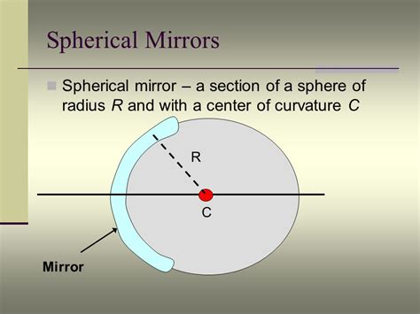 section of a sphere spherical mirrors spherical mirror a section of a sphere