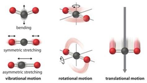 energia interna di un gas energia nelle reazioni chimiche treccani il portale