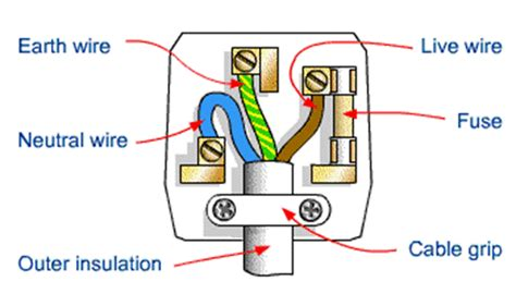 socket cable colours wiring diagram for 3 pin efcaviation