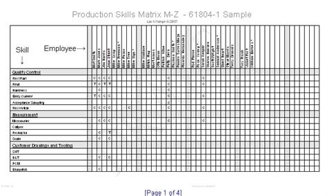 Employee Skills Matrix Template Excel Best Template Design Images Free Employee Skills Matrix Template Excel