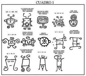 imagenes simbolos tainos mejores 33 im 225 genes de simbolog 237 a chibcha en pinterest
