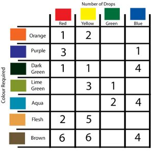 brown food coloring best 25 brown food coloring ideas on rainbow