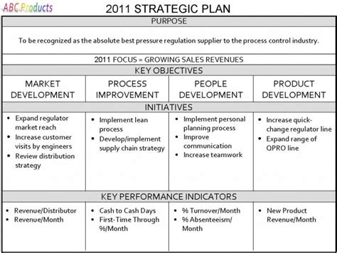 ministry strategic plan template strategic plan template baptist church strategic