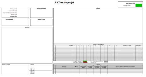 Lean Le A3 Pour La Gestion De Projets A3 Template Excel
