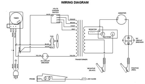 schumacher 5212a battery charger schematic schumacher