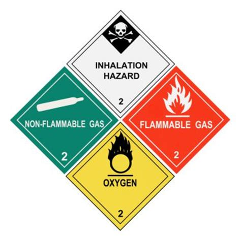 Dot Hazmat Background Check Dot Hazmat Hazard Classes Divisions Hazmatstudent