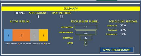 Free Excel Templates Project Management Small Business Hr More Recruitment Tracker Excel Template