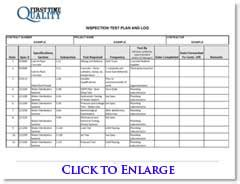 inspection test plan template how to prepare your inspection test plan