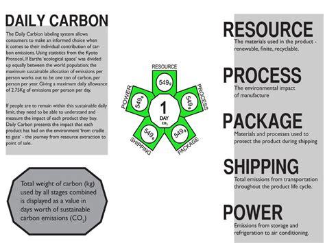 designboom daily daily carbon designboom com