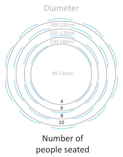 dining table for 6 dimensions resultado de imagen de diameter for a dining table that will seat eight comedor