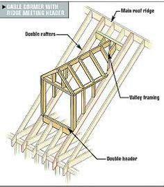 Dormer Construction Details Home Improvement Story Book Dormers Great Design Ideas