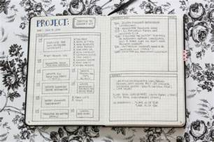 Layout Planner bullet journaling 101 how to start a bullet journal