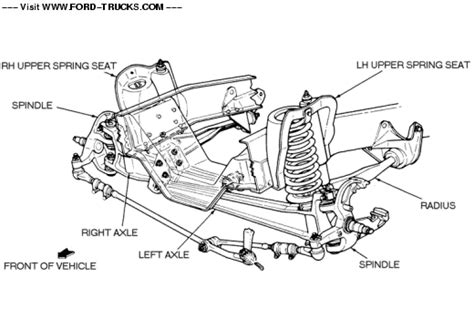 ford f150 front suspension diagram front end parts ford f150 forum community of ford