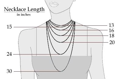 necklace length diagram pearl necklace lengths pearl shopping guide pearl hours