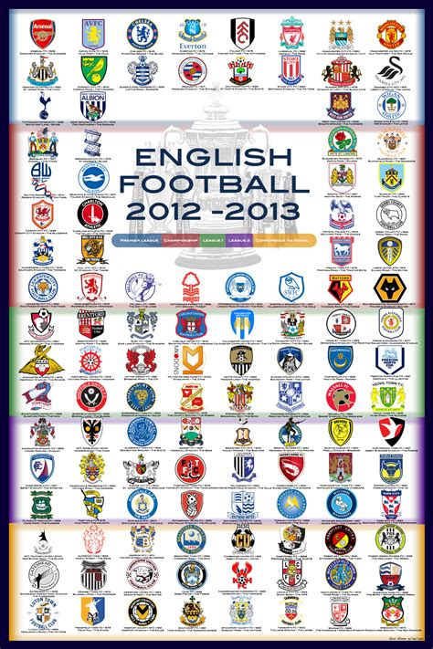 english football league and 1862233551 gus glover