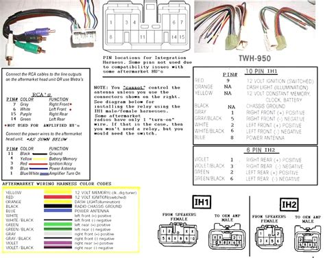 scosche fdk106 wiring harness wiring diagram schemes