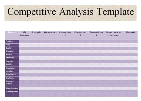 Competitive Analysis Template Lisamaurodesign Competitive Analysis Matrix Template
