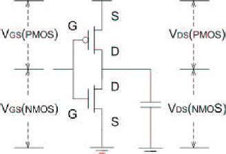 capacitor output current a cmos inverter and a single load capacitor gate output current i o