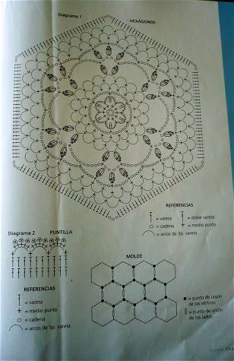 copriletti uncinetto schemi gratis coperta uncinetto moduli esagonali 2 magiedifilo it