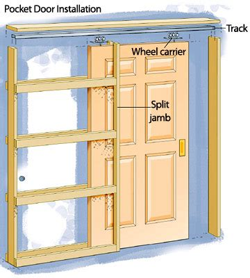 How Install A Door Frame by Installing A Pocket Door How To Install House Doors Diy