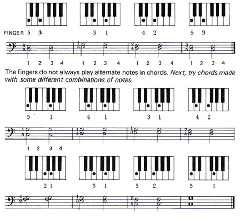 tutorial piano beginner basic piano lessons of chords made with some different