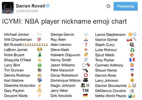 preguntas para un viejo amigo noticias nba diccionario emoji de jugadores nba 191 con