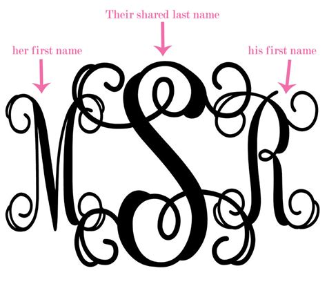 Wedding Monogram by What Is A Wedding Monogram The Yes