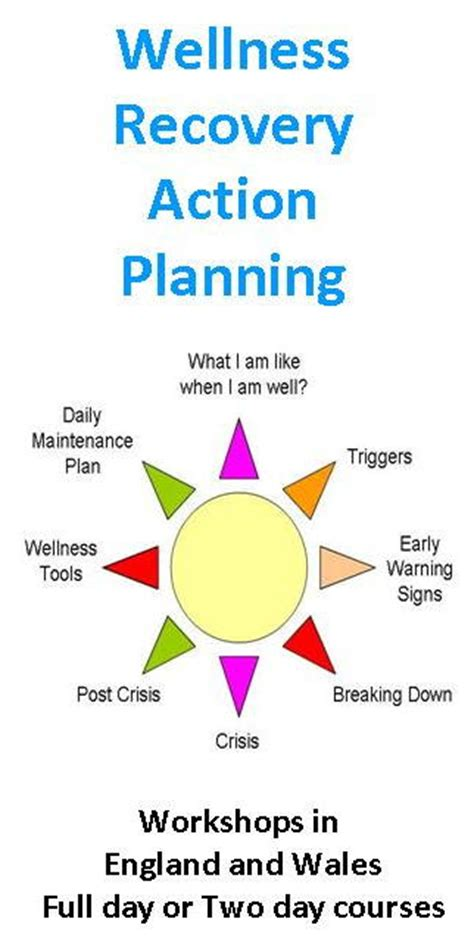 wellness recovery action plan template plan template