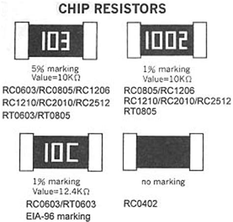 smd resistor exles eia 96 marking packing for chip resistors lead free resistors resistors capacitors switches
