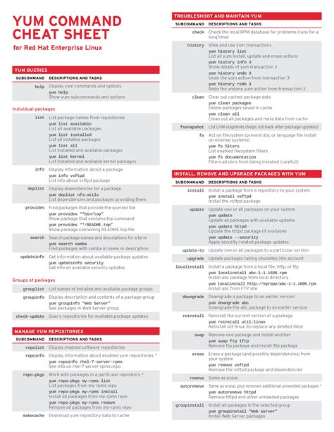 linux yum tutorial pdf yum command cheat sheet for red hat enterprise linux red