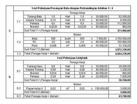 New Jurnal Harga Satuan Bahan Bangunan Kontruksi Interior Edisi 34 20 2016 dan analisa harga satuan pekerjaan harga bahan