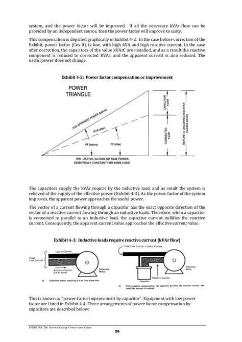 national wiring diagram motor fundamentals