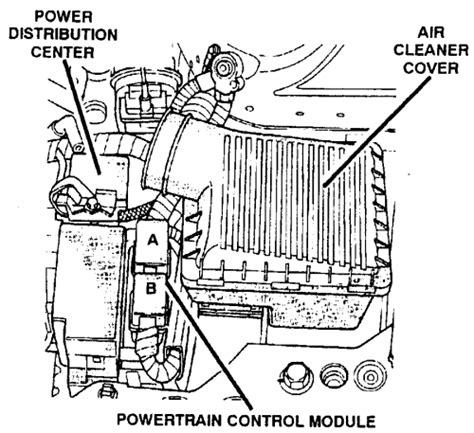 automotive repair manual 2007 chrysler sebring engine control sebring 2007 i need picture to lookat the pcm sensor and the fixya