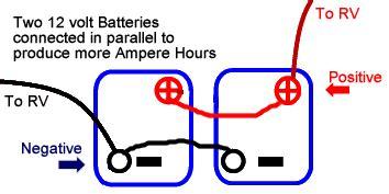 rv batteries wiring diagrams