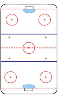 how to make a hockey rink in your backyard as a human on thin or hockey for dummies made