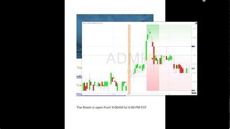 live trading rooms trade ideas live trading room recap monday may 22 2017
