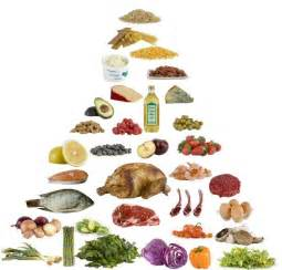 low carb it s the new gluten free diet for celiac in our family