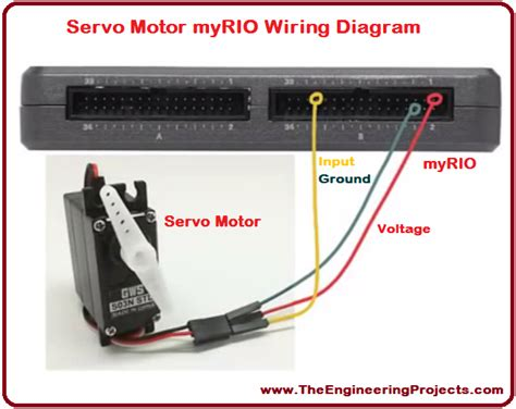 servo motor using myrio the engineering projects