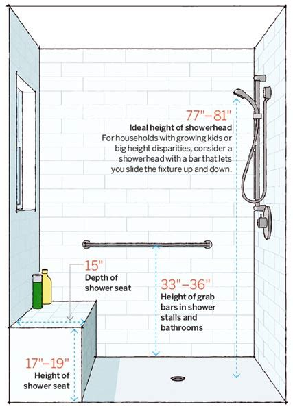 shower seat depth bath numbers shower 64 important numbers every
