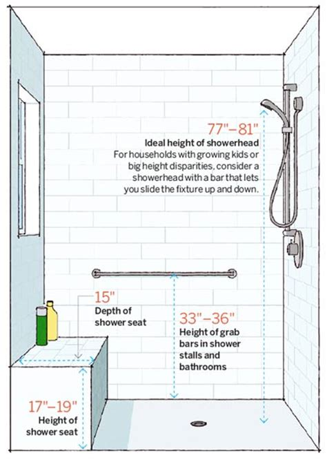 Bathroom Showers Dimensions Bath Numbers Shower 64 Important Numbers Every