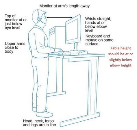 how tall should a standing desk be how long should you be standing at your desk work
