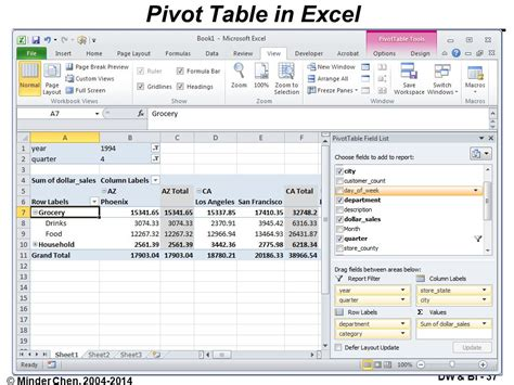 Excel Pivot Table By Month by Data Warehouse And Business Intelligence Ppt