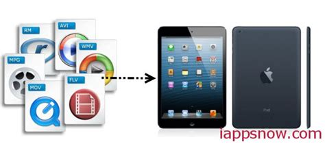 video file format ipad mini ipad mini 3 supported video formats and video playback tips