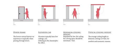 standard ceiling height uk residential www energywarden net - Standard Ceiling Height