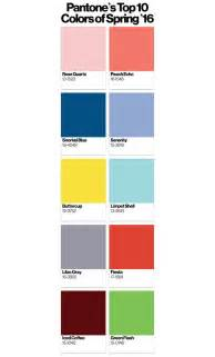 pantone color swatches color s of the year 2016 ferrebeekeeper