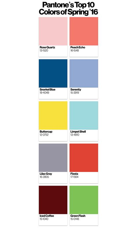 pantone s top 10 colors for spring 2016 hint at calm wwd 2016 top 10 colours for spring from pantone