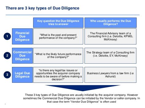 due diligence report template commercial due diligence template checklist report