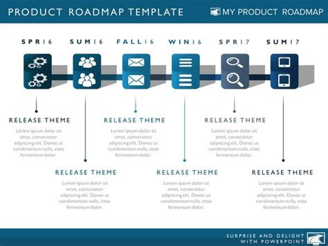 six phase product portfolio timeline roadmap presentation